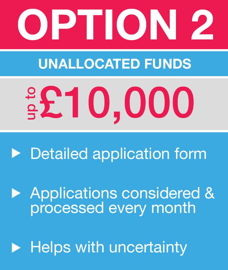Funding Option 2
